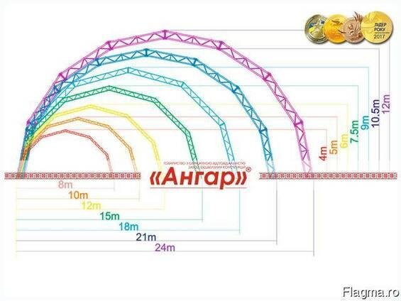 Ангары арочные от изготовителя Завода «Ангар».