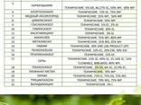 Пестициды на экспорт - photo 6